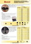 lochsÄgen und handwerkzeuge - Starrett - Page 5