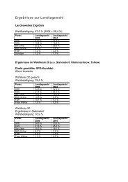 Wahlergebnisse der Region zum Landtag ( PDF , 37 KB )
