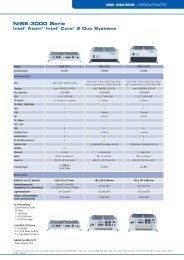 NISE-3000 Serie