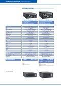 Die Spectra PowerBox - Seite 3