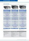 Die Spectra PowerBox - Seite 4