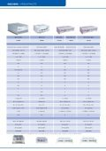 NISE - Lüfterlose Box-PCs - Seite 5
