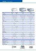 NISE - Lüfterlose Box-PCs - Seite 4
