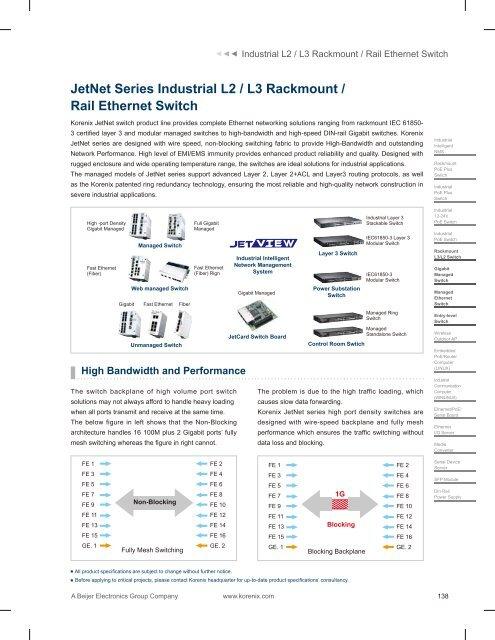 JetNet Series Industrial L2 / L3 Rackmount / Rail Ethernet Switch