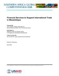 Financial Services in Mozambique - tipmoz