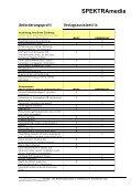Stellenbeschreibung Verlags- und ... - SPEKTRAmedia - Seite 3