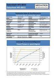 Download Datenblatt HFS-8015 - Spindel-Shop.de