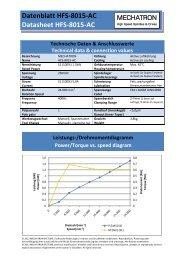 Datenblatt HFS-8015-AC Datasheet HFS-8015-AC - Spindel-Shop.de