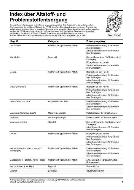 über Altstoff- und Problemstoffentsorgung - Spital am Semmering