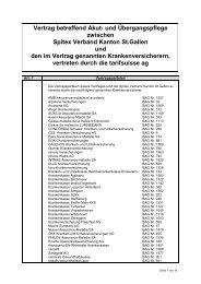 Vertrag Akut- und Übergangspflege - Spitex Verband Kt. St. Gallen