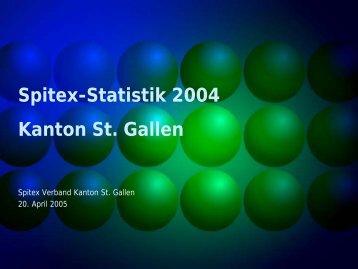 Folien Statistik - Spitex Verband Kt. St. Gallen