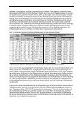 Verordnung - Spitex Verband Kt. St. Gallen - Page 4