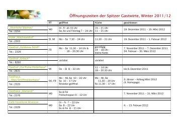 Öffnungszeiten der Spitzer Gastwirte, Winter 2011/12 - Spitz-wachau ...