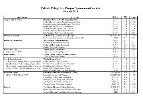 East Campus Departmental Contact List Valencia College