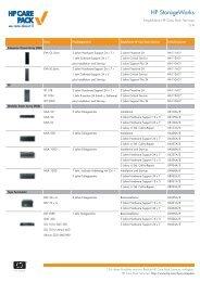 HP StorageWorks PL