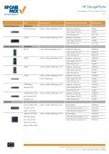 HP StorageWorks PL - Page 4