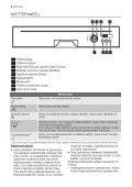 käyttöohje benutzerinformation kullanma kılavuzu Astianpesukone ... - Seite 4