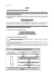 Cliquez-ici - COMITE REGIONAL DU SPORT UNIVERSITAIRE DE ...