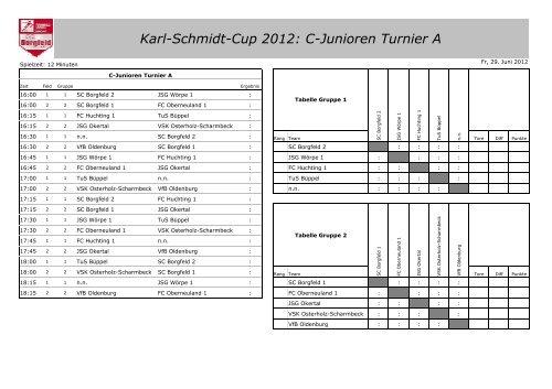 Karl-Schmidt-Cup 2012: C-Junioren Turnier A - SC Borgfeld e.V.
