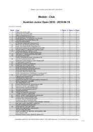 Medals - Club Austrian Junior Open 2010 - 2010-06-19 - Sportdata.org