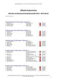 Offizielle Ergebnisliste OÖ-LM und ... - Sportdata.org