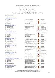 Offizielle Ergebnisliste 6. Internationaler WW-CUP ... - Sportdata.org