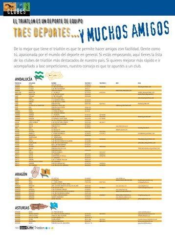 asturias - Sportlife.es