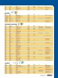 asturias - Sportlife.es - Page 2