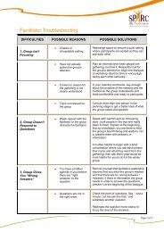 Facilitator Troubleshooting checklist (PDF, 65 Kb)
