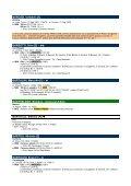 Baro / Barz - Sportolimpico.it - Page 2