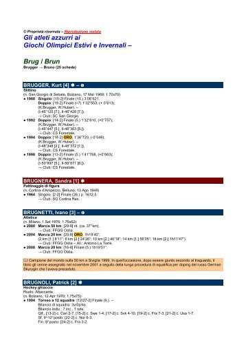 Brug / Brun - Sportolimpico.it