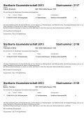 Startkarte Gaumeisterschaft 2013 Startnummer: 2113 ... - SportOn.de - Page 5