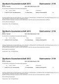 Startkarte Gaumeisterschaft 2013 Startnummer: 2113 ... - SportOn.de - Page 6
