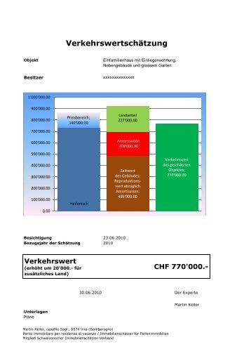 Verkehrswertschätzung CHF 770'000.