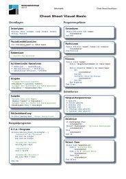 Cheat Sheet Visual Basic
