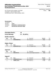 Offizielle Ergebnisliste - Union Bad Leonfelden