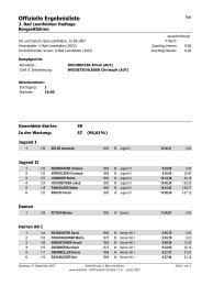 Ergebnisliste Komplett - Union Bad Leonfelden