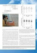 Hobé, M., Lingelbach, B. & Jendrusch, G. (2013). - Sports Science ... - Seite 4