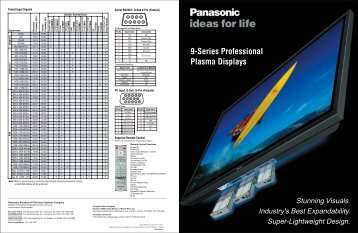 9-Series Professional Plasma Displays - Rentfusion