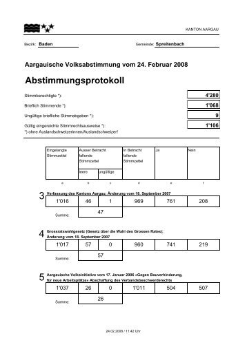 protokoll_24-02-2008 Blatt AG - Gemeinde Spreitenbach