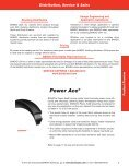 Industrial Power Transmission Products - Bando USA - Page 4