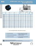 clamping devices - Page 4