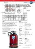 (230 V Wechselstrom) SPX/SPR 370 - 750 - SPT Pumpen - Seite 3