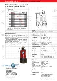 PS 1500 W / PS 1500 D Schmutzwasser ... - SPT Pumpen