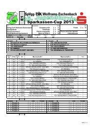 Sparkassen-Cup 2013 - SPVGG Mögeldorf 2000