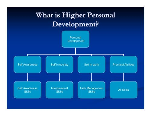Higher Personal Higher Personal Development