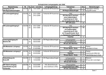 SR-Lehrgangsplan 2009 - NFV Kreis Uelzen