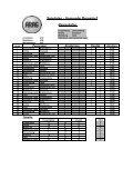 Tabellen und Ergebnisse - NFV Kreis Uelzen - Page 2