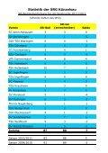 SRG-Anpfiff 01/13 - Schiedsrichtergruppe Künzelsau - Seite 6