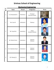 Faculty list - Srinivas Group of Colleges